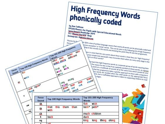 High Frequency Word List Phonically Coded - PhonicsforSEN