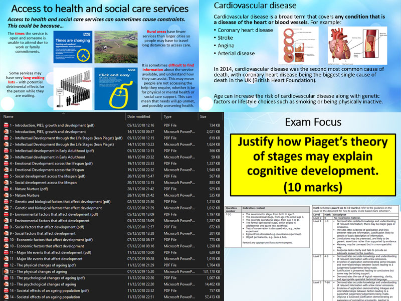 14 LESSONS for Unit 1: Human Lifespan Development (BTEC National Health and Social Care)