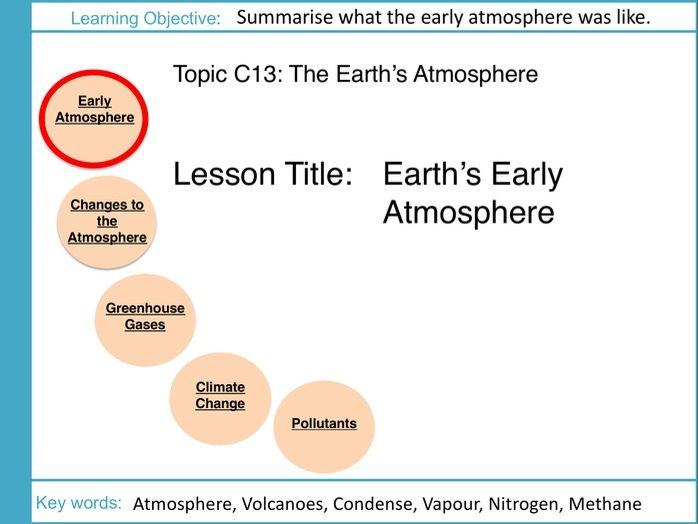 AQA GCSE: C13 Earths Atmosphere: L1 Early Atmosphere