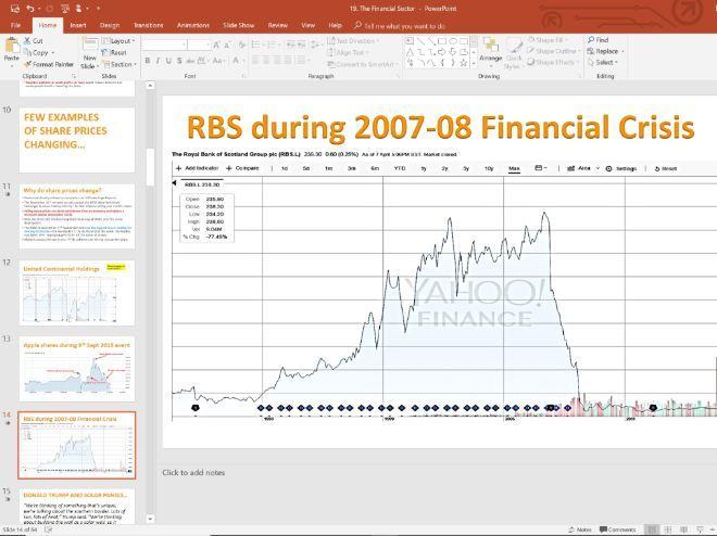 19. Financial Markets (Slides, Activities and Notes) - Edexcel A-Level Economics - Theme 4