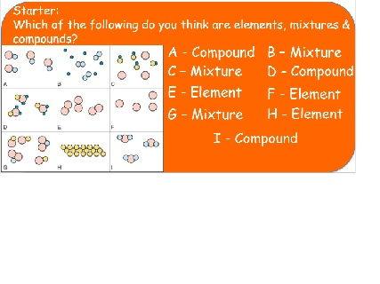 Elements Compounds & Mixtures
