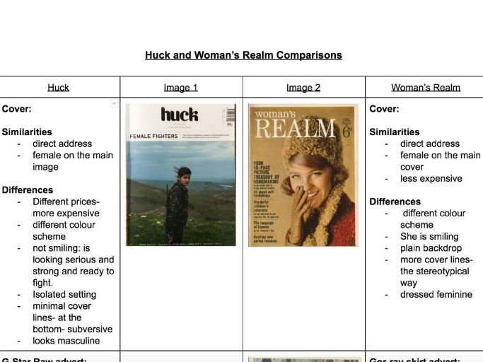 Huck and Woman's Realm Comparison