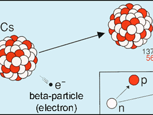 IB Physics Unit 7 (Nuclear) Test and Marking Scheme