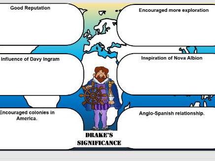 Lesson 24 GCSE 1-9 Edexcel Elizabethan England - Significance of Drake's Circumnavigation