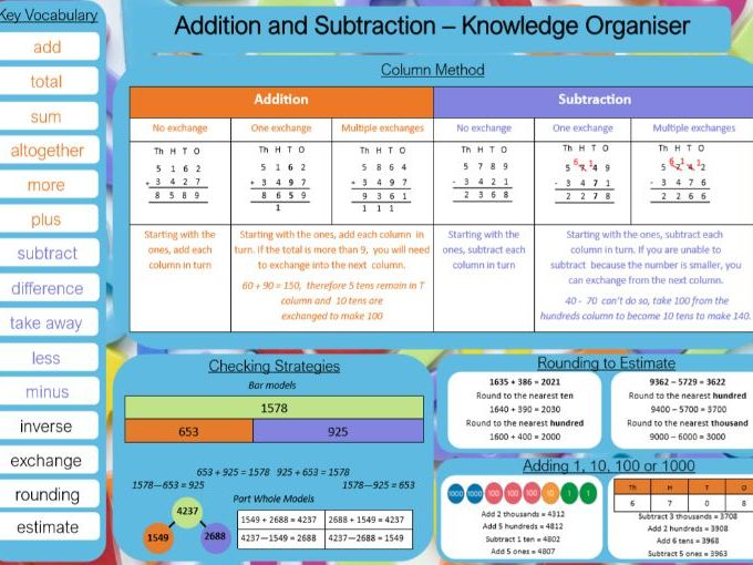 LKS2 Addition & Subtraction Knowledge Organiser