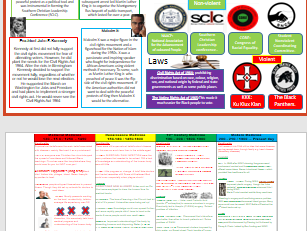 Pearson Edexcel Knowledge Organisers / Revision Mats