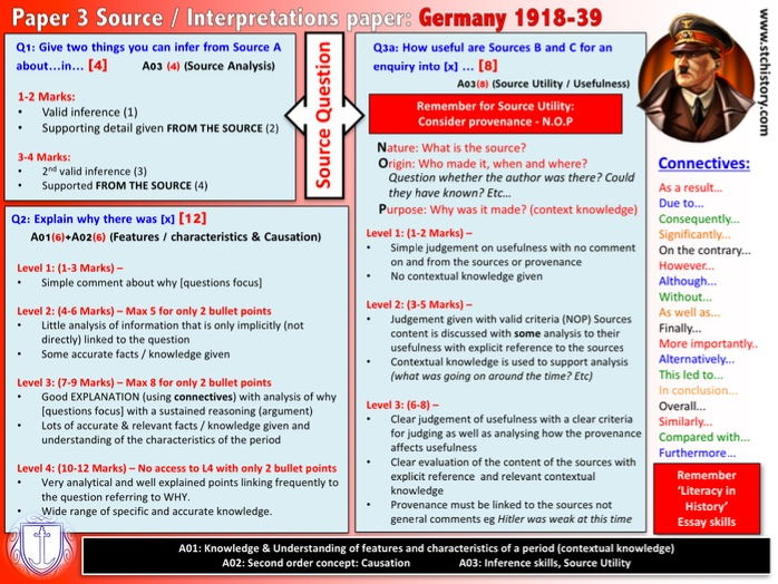 9-1 Edexcel Germany Exam / Assessment Mat (EDITABLE)