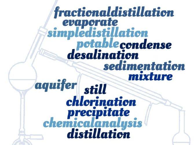 Distillation & Drinking Water Crossword - EDEXCEL GCSE (9-1) Combined Science Paper 3