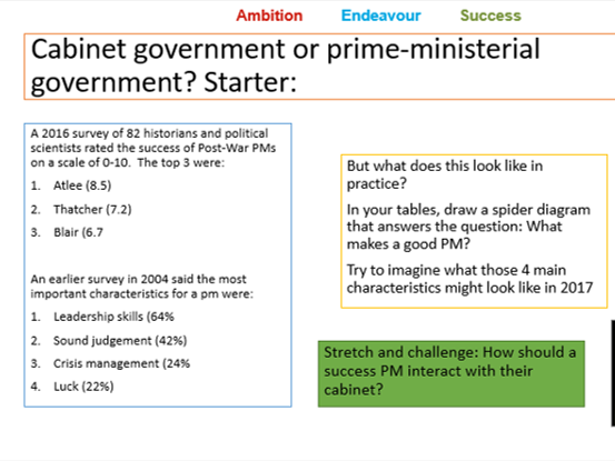 Prime Ministerial Government UK