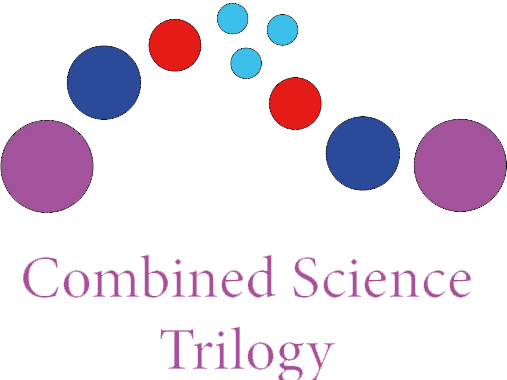 AQA Trilogy Lessons - 2018 - Combined Science - ALL LESSONS