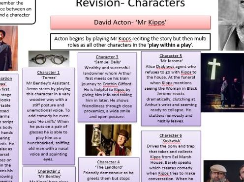 'The Woman in Black' Characters Revision Crib Sheet
