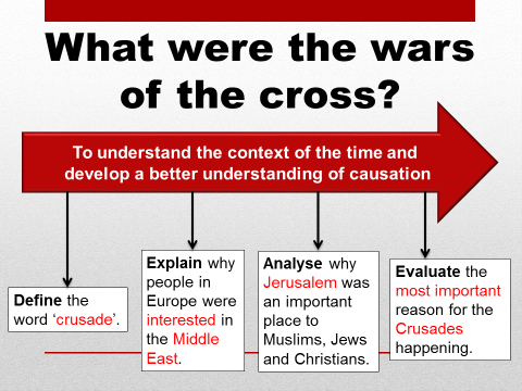 What were the wars of the cross (Crusades)?