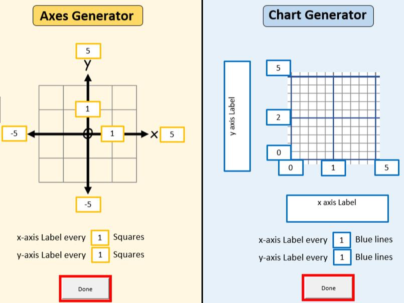 Axes Chart Graph Generator