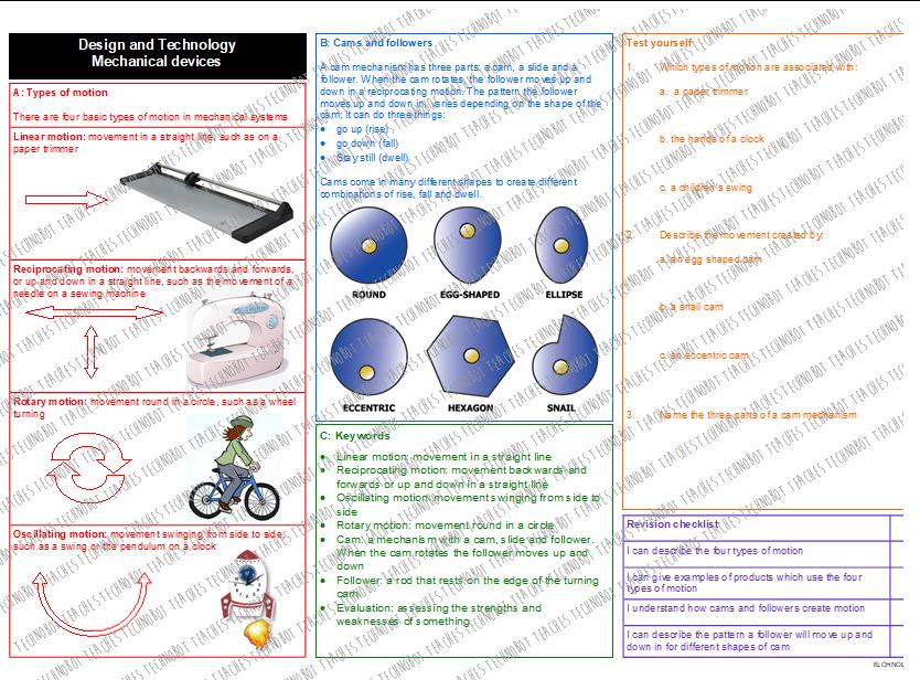 KS3 Design and Technology Mechanisms Knowledge Organiser