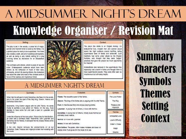 A Midsummer Night's Dream Learning/Revision Mat