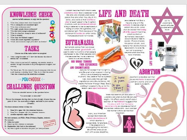 Judaism: Beliefs about Life and Death, Euthanasia and Abortion - Task Mat
