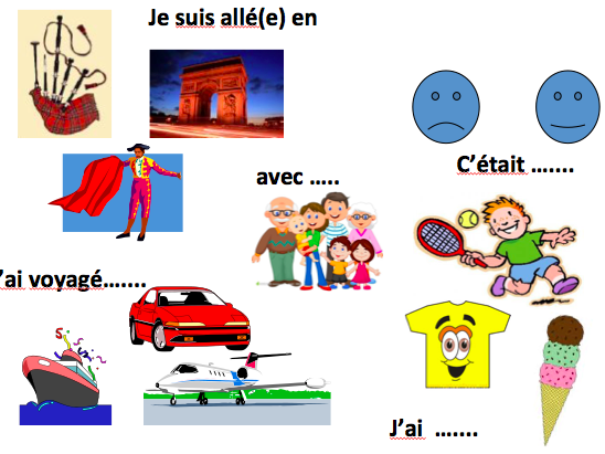Year 8 French Group Speaking Prompts