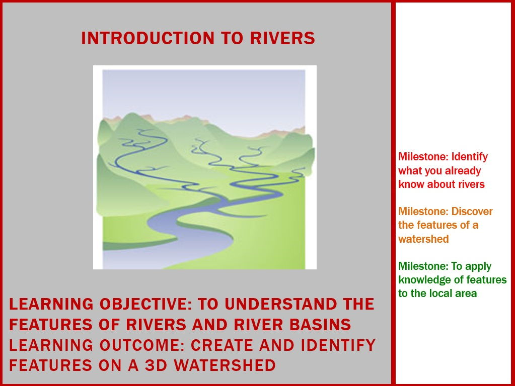 KS3 Rivers Processes and Features