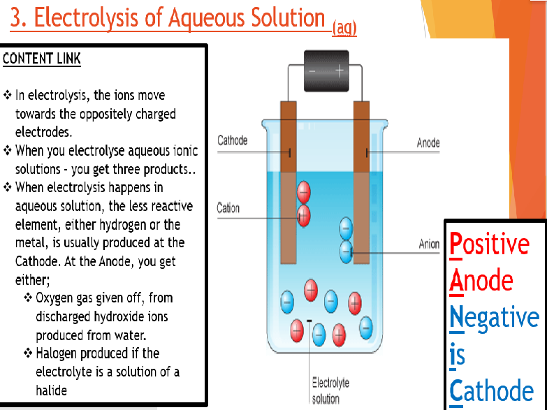 AQA Chemistry Required practical, Electrolysis 3