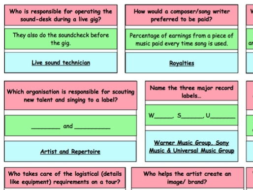 BTEC MUSIC - Unit 1 'The Music Industry' - Revision Battleships