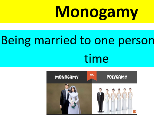 GCSE Edexcel B Religious Studies.  Christianity Marriage and the Family Keyword Display