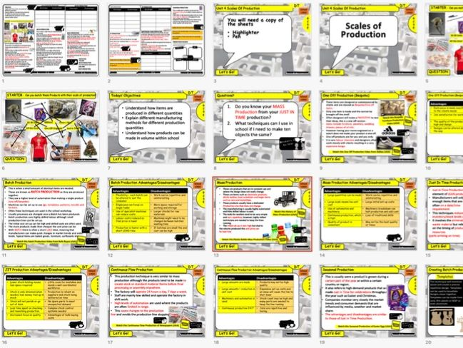 GCSE DT 1 to 9 Theory: SCALES OF PRODUCTION presentation  + Student sheets