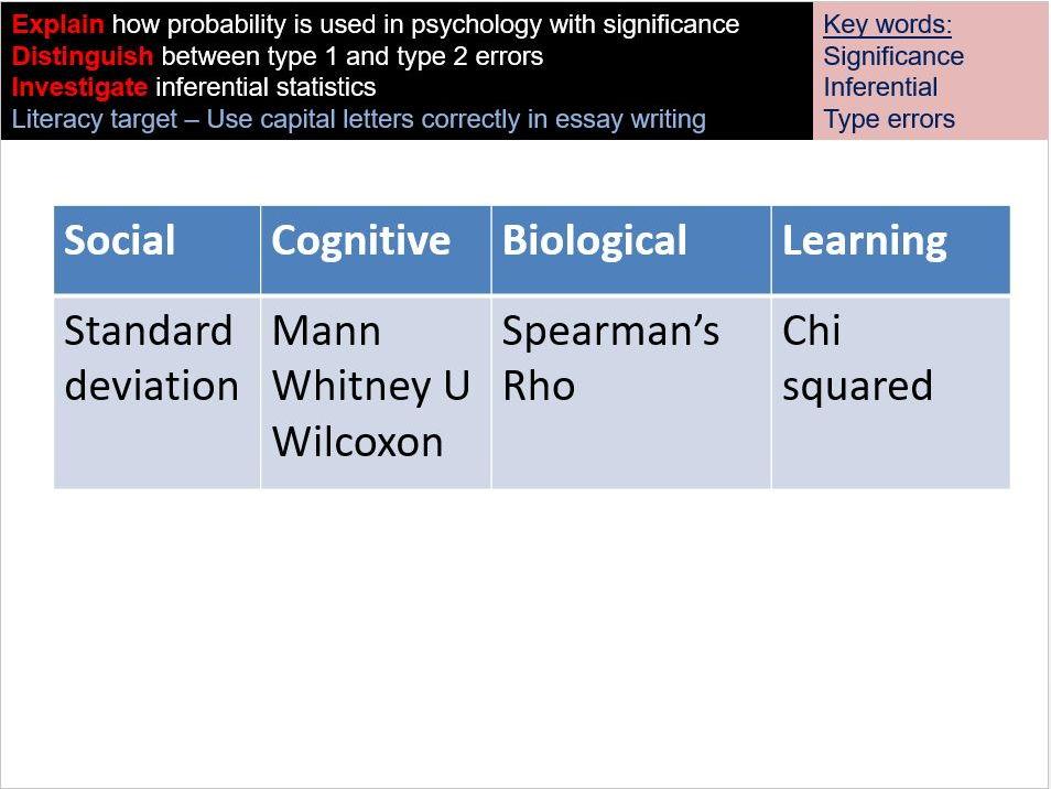 Wilcoxon Inferential statistics