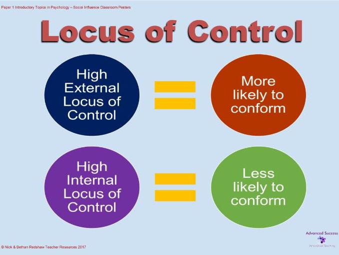 Poster - Locus of Control Summary