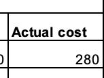 Costing Spreadsheet - Food + Help sheet