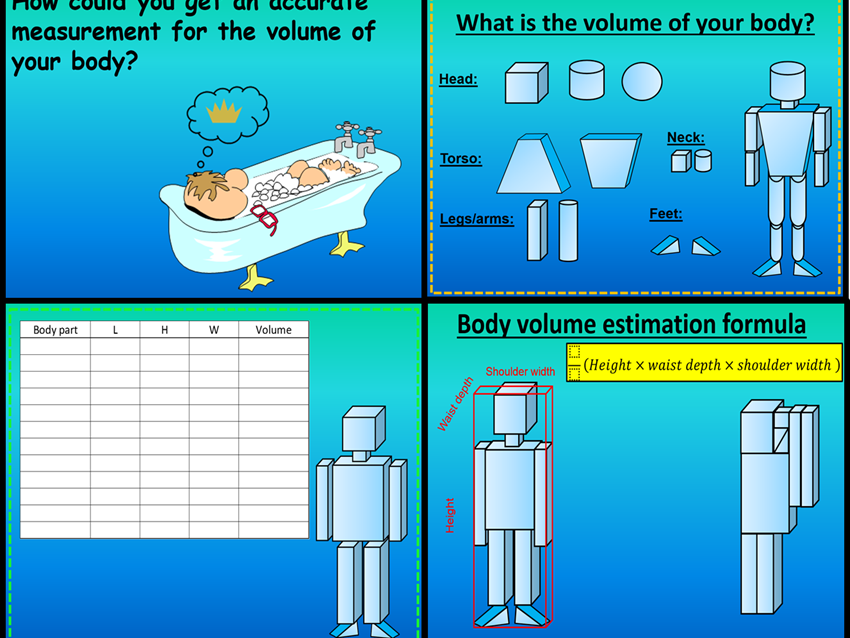 What is the Volume of your body project