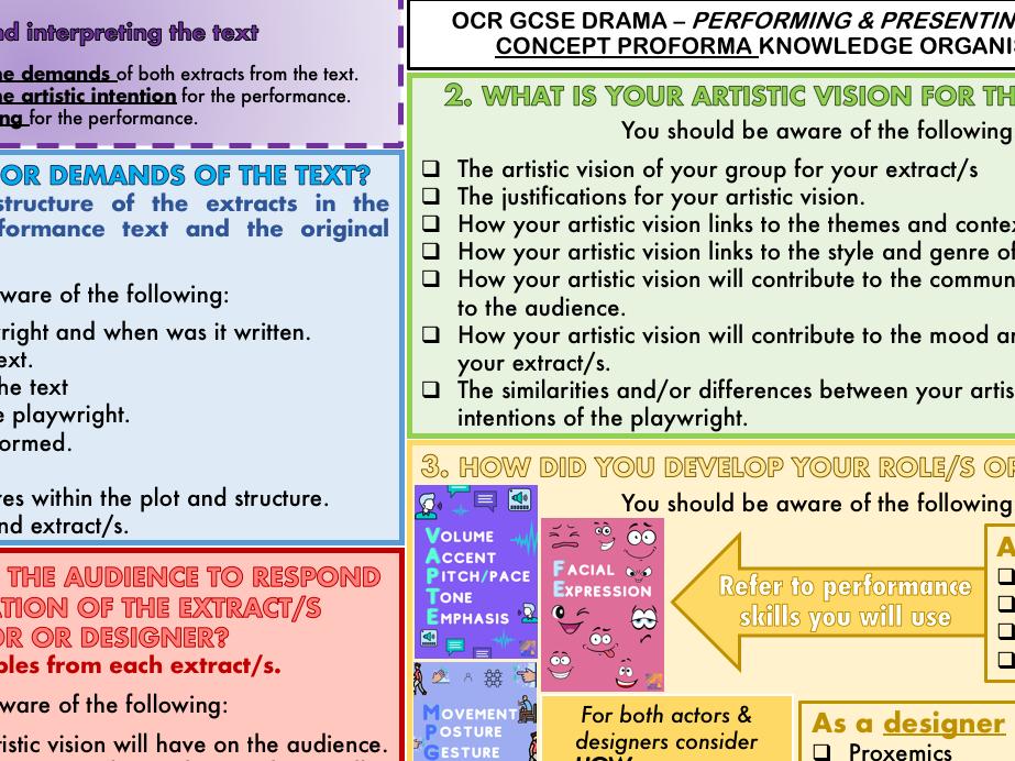 Concept Proforma Knowledge Organiser GCSE Drama (OCR)