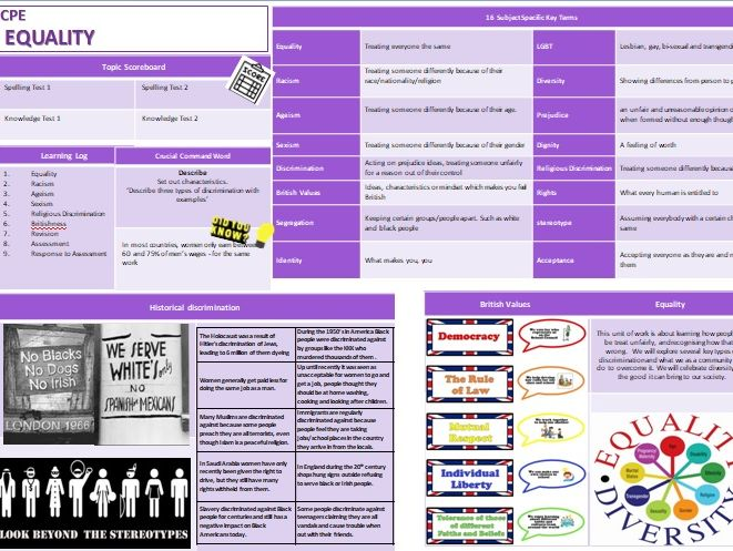 Knowledge Organiser/Revision - Equality - CPE/Citizenship - GCSE& Key Stage 3