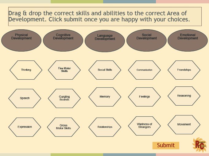 Children's Play, Learning and Development Level 2 LOA2 Interactive Set - watch video preview.