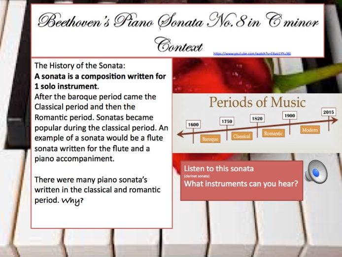Edexcel GCSE Beethoven powerpoint SOW