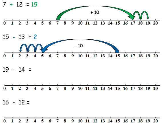 Adding and Subtracting 2 digit numbers using a number line - 3 Worksheets