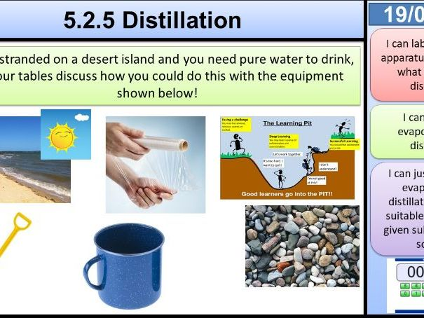 Distillation KS3 Activate
