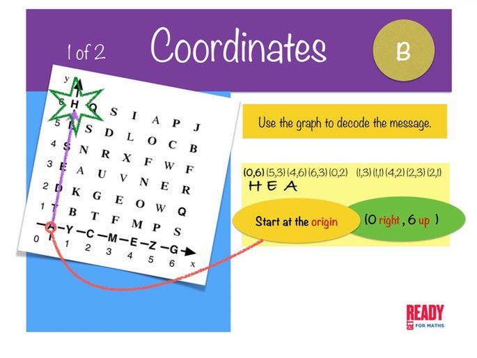 Basic Coordinates for PowerPoint (Try Free)