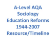 Education Reforms 1944-2007 A-Level Sociology