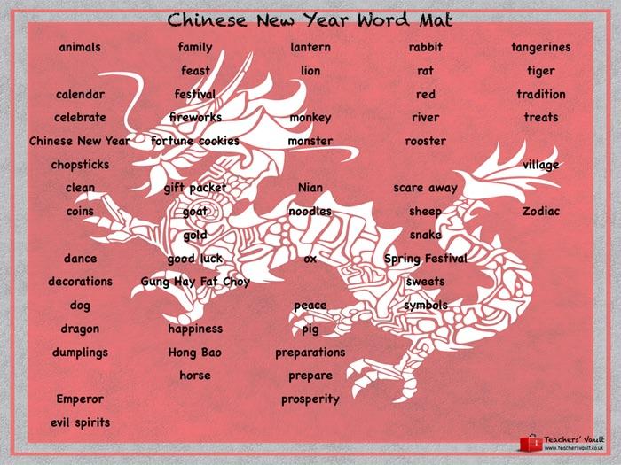 Chinese New Year Vocabulary Mat
