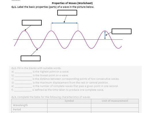 Distance Learning | Properties of Waves - Worksheet