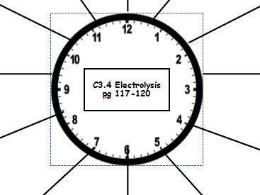 C3 OCR Gateway revision clocks