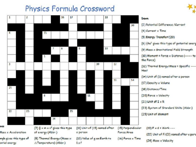Physics Formula Crossword