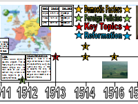 GCSE Henry and his Ministers (1509-1539) Timeline