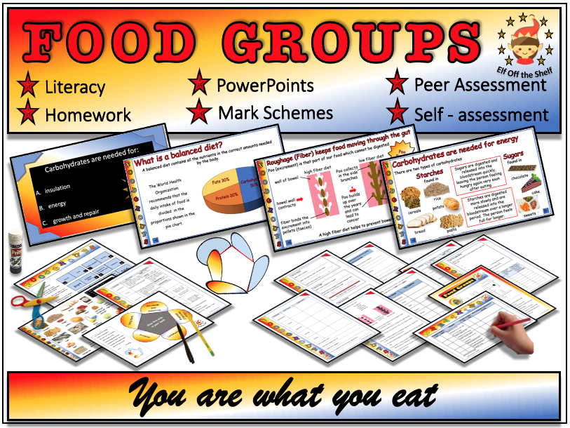 Food Groups, Nutrition & Food Types - Fully Resourced Lesson KS3