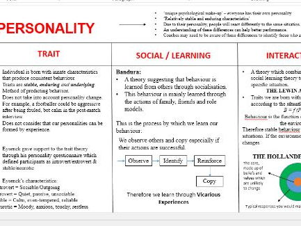 AQA PE New A Level. Sports Psychology - Personality Revision Slide.