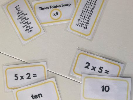 Times Tables Snap 3s, 4s, 8s