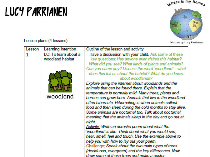 Habitats KS1 Lesson plans and Activities