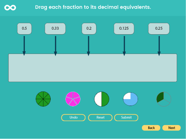 Decimal Equivalent of Fractions-Year 4, key stage 2