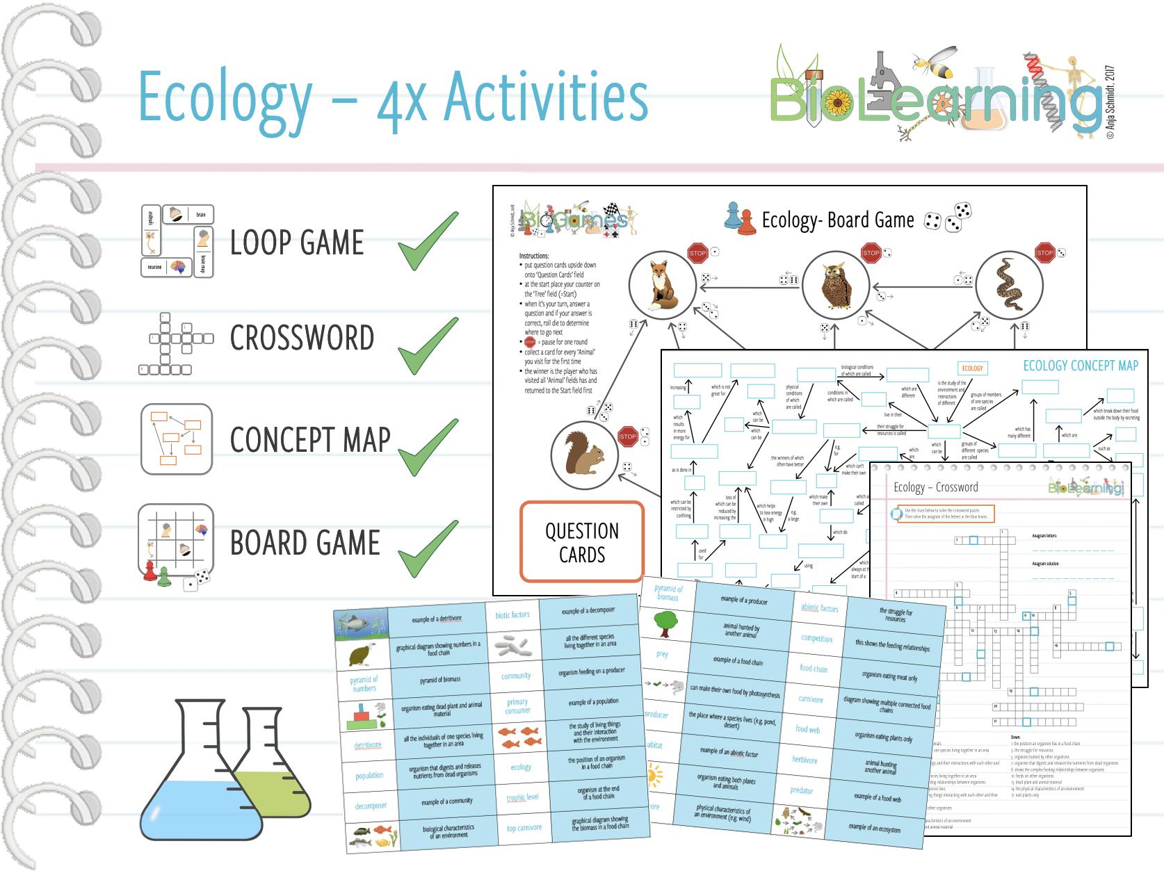 Ecology 4x Activities Ks3 Ks4 By Anjacschmidt Teaching