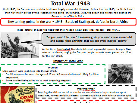 OCR SHP 1-9: Nazi Germany Revision Guide 1939-45 - Impact of War